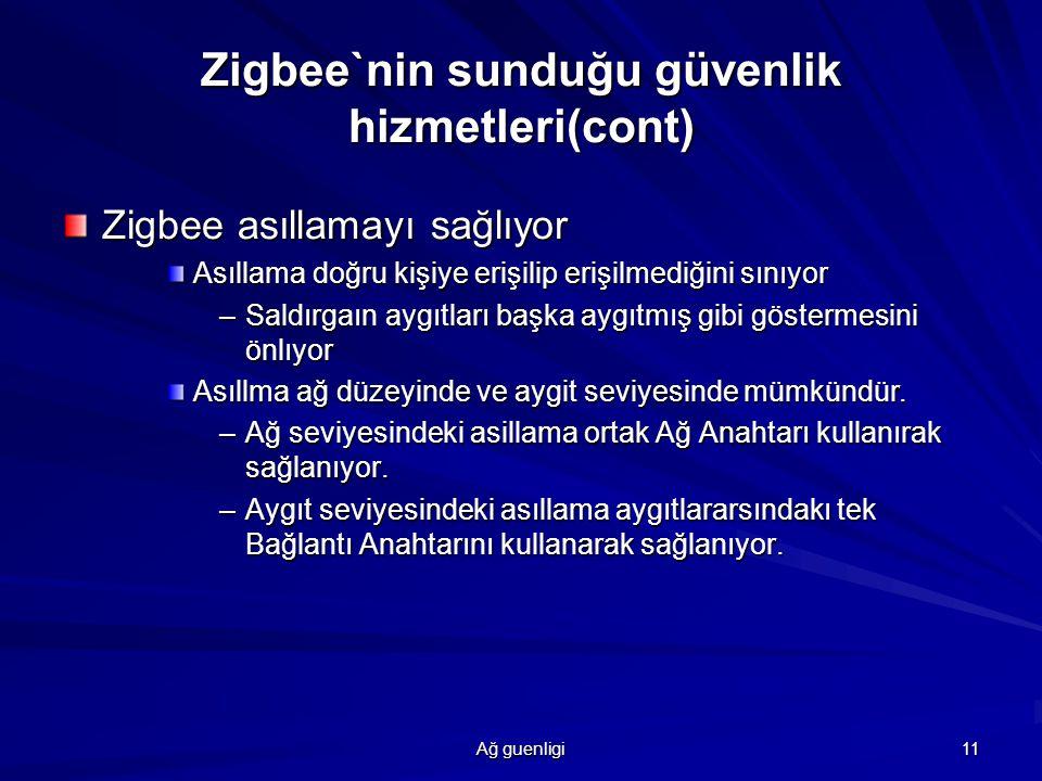 Zigbee`nin sunduğu güvenlik hizmetleri(cont)