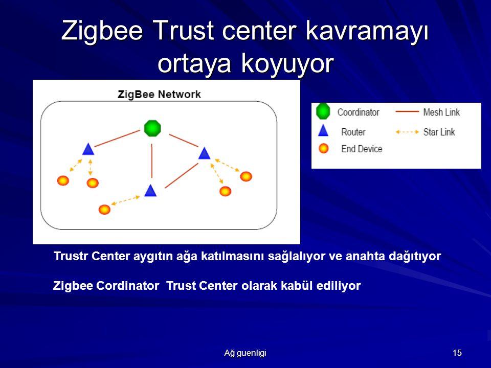 Zigbee Trust center kavramayı ortaya koyuyor