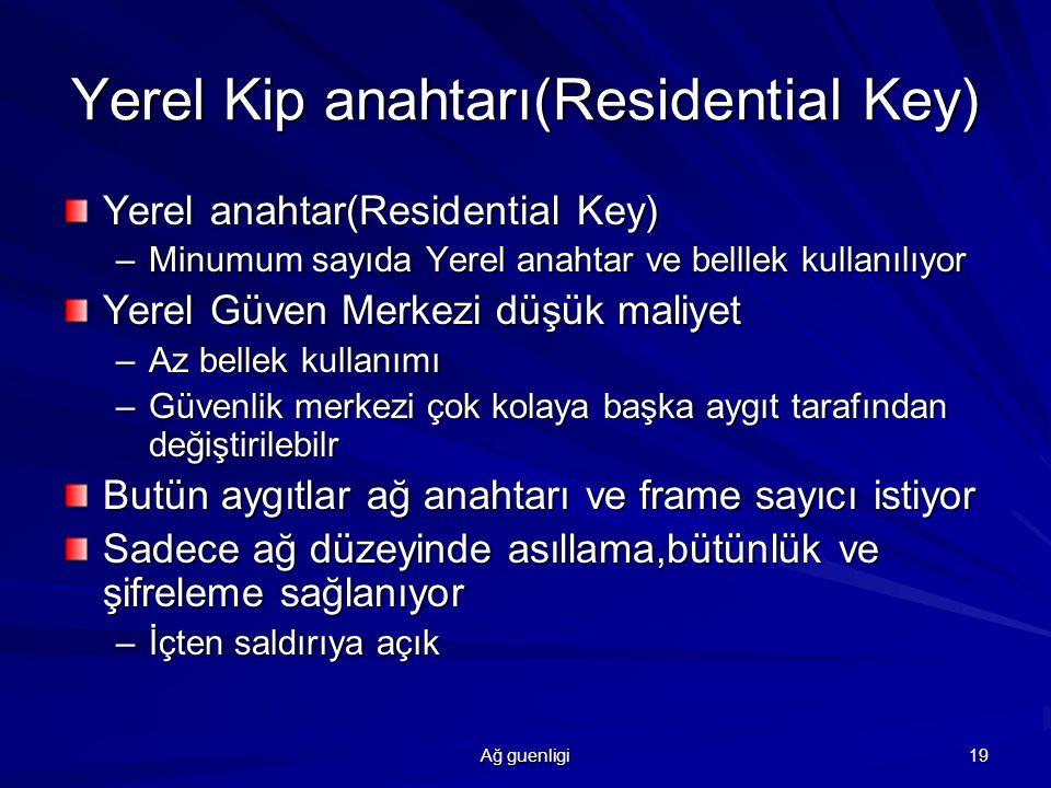 Yerel Kip anahtarı(Residential Key)