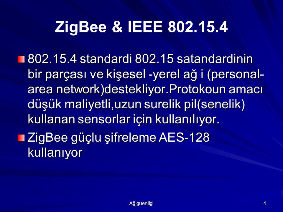 ZigBee & IEEE 802.15.4