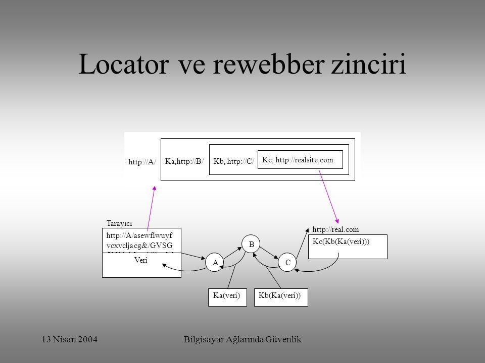 Locator ve rewebber zinciri