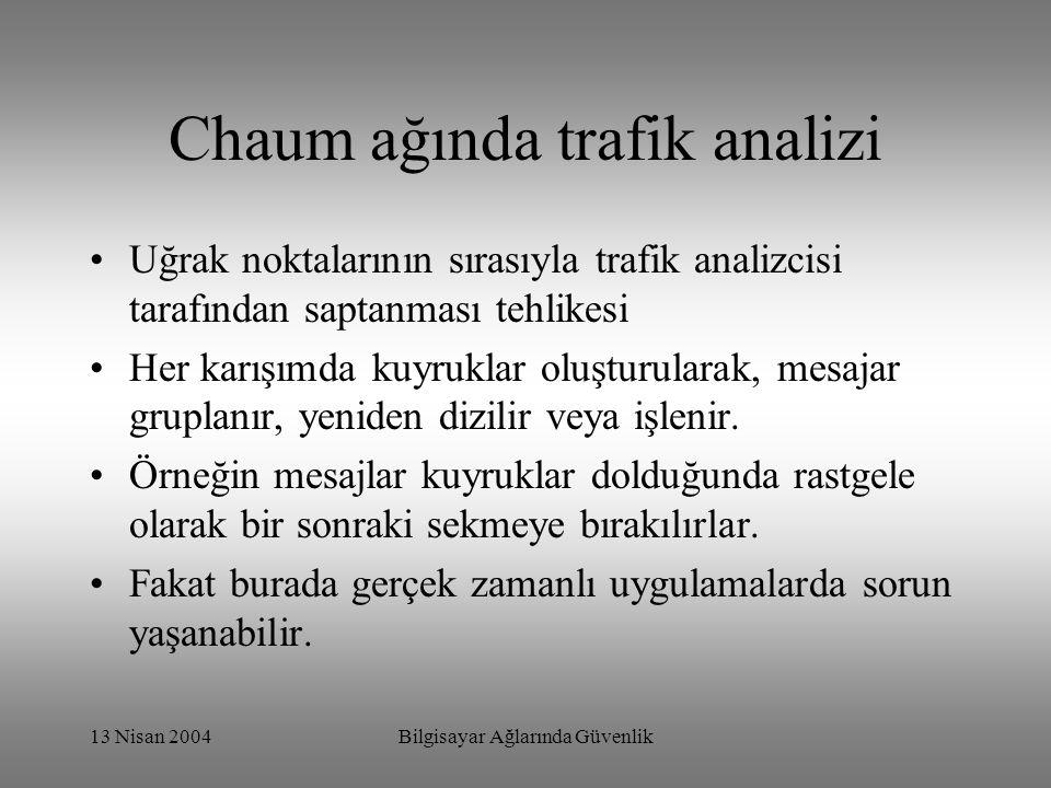 Chaum ağında trafik analizi