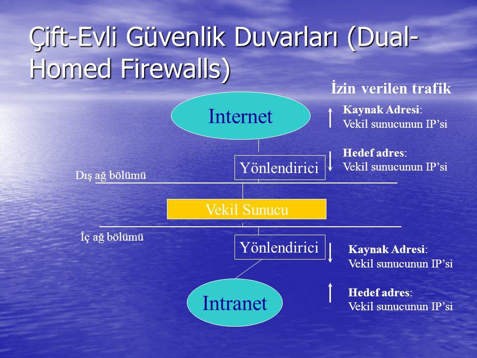 Çift-Evli Güvenlik Duvarları (Dual-Homed Firewalls)