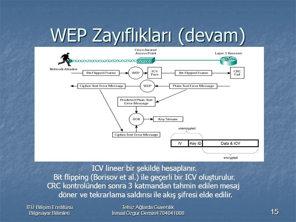 WEP Zayıflıkları (devam)