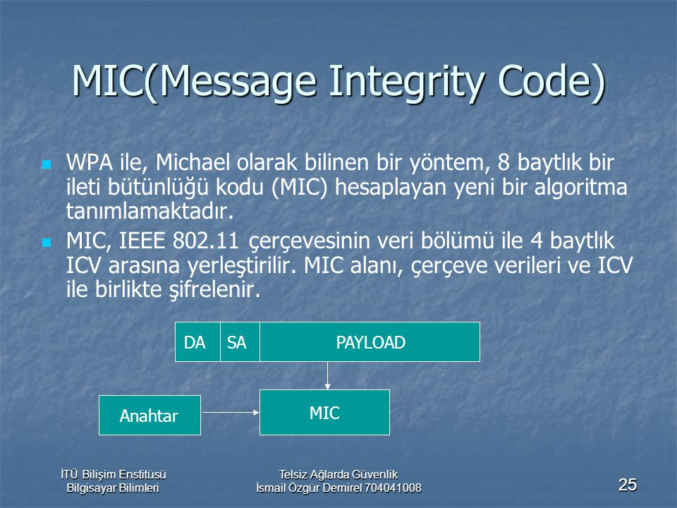 MIC(Message Integrity Code)