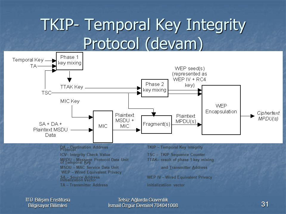 TKIP- Temporal Key Integrity Protocol (devam)