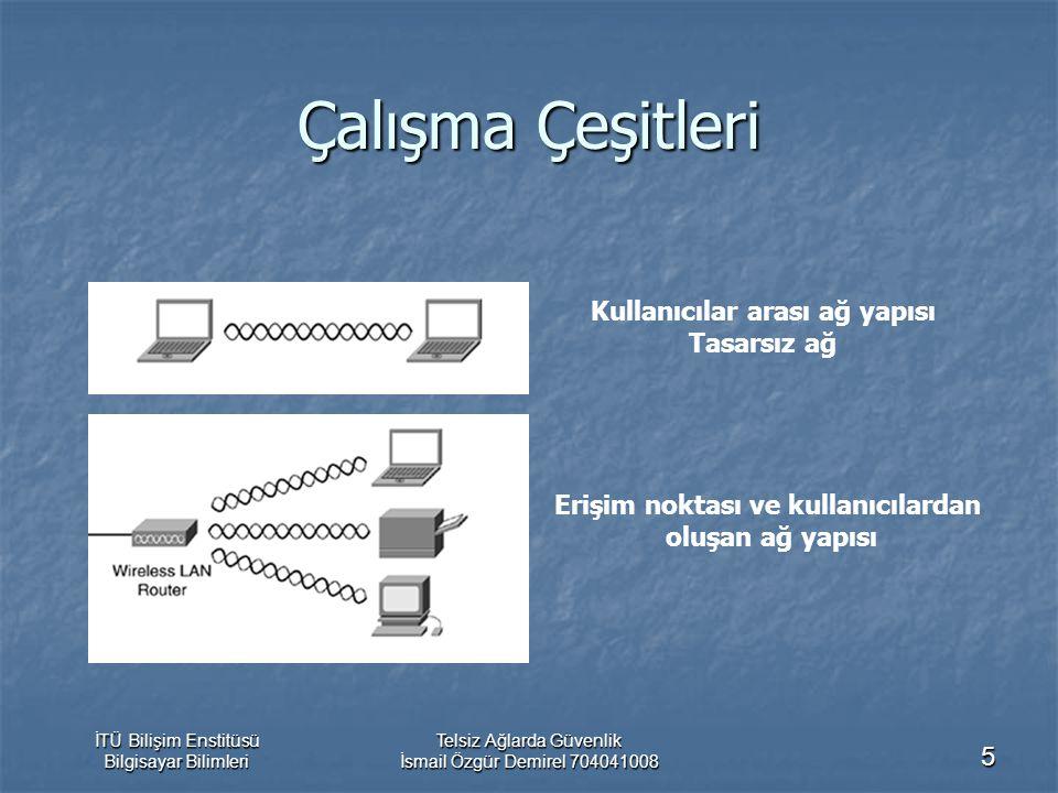 Kullanıcılar arası ağ yapısı Erişim noktası ve kullanıcılardan