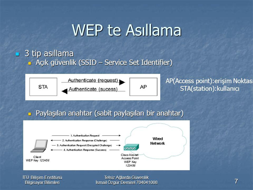 WEP te Asıllama 3 tip asıllama