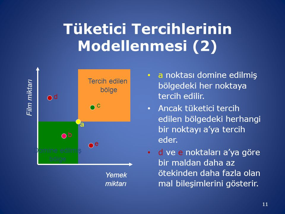 Tüketici Tercihlerinin Modellenmesi (2)