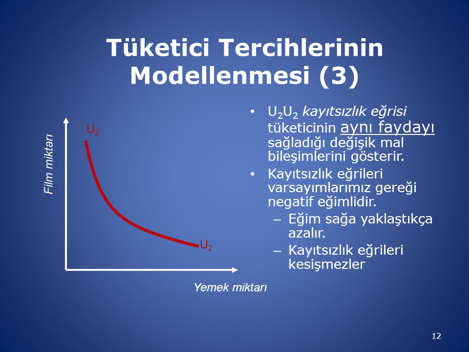 Tüketici Tercihlerinin Modellenmesi (3)