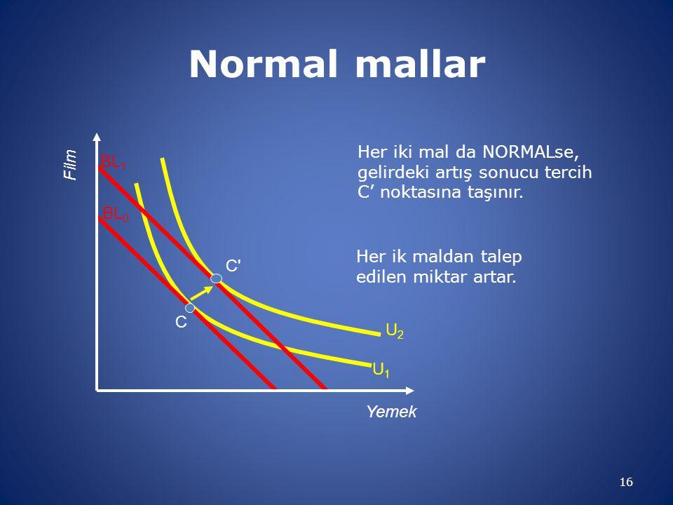 Normal mallar U2. U1. Yemek. Film. BL0. BL1. C. C Her iki mal da NORMALse, gelirdeki artış sonucu tercih C' noktasına taşınır.