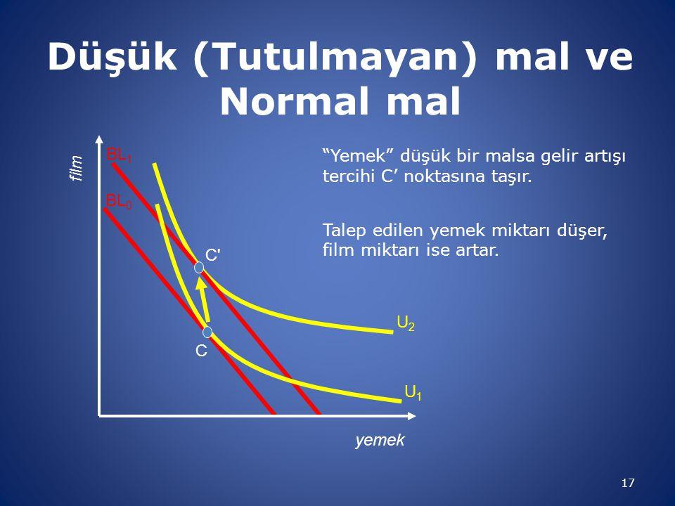 Düşük (Tutulmayan) mal ve Normal mal