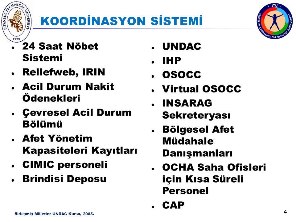 KOORDİNASYON SİSTEMİ 24 Saat Nöbet Sistemi UNDAC IHP Reliefweb, IRIN