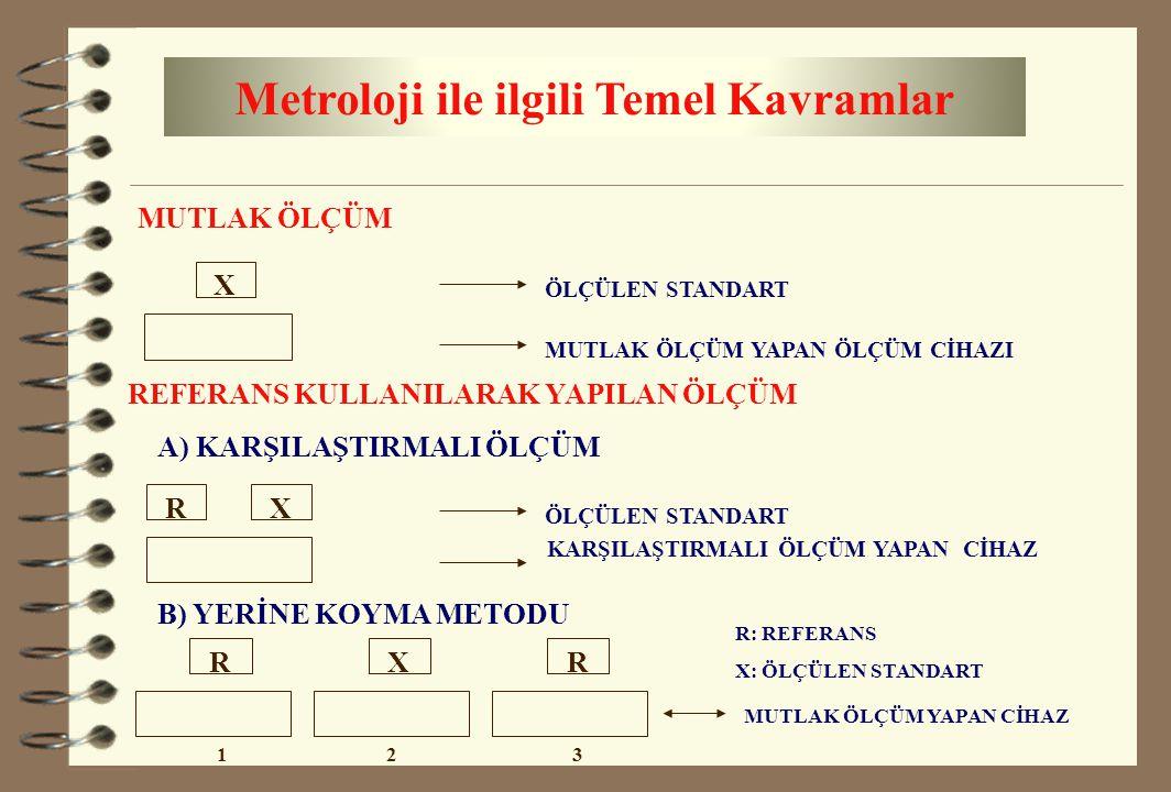 Metroloji ile ilgili Temel Kavramlar