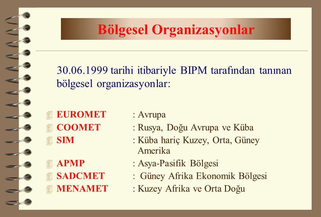 Bölgesel Organizasyonlar