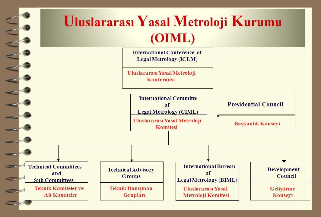 Uluslararası Yasal Metroloji Kurumu (OIML)