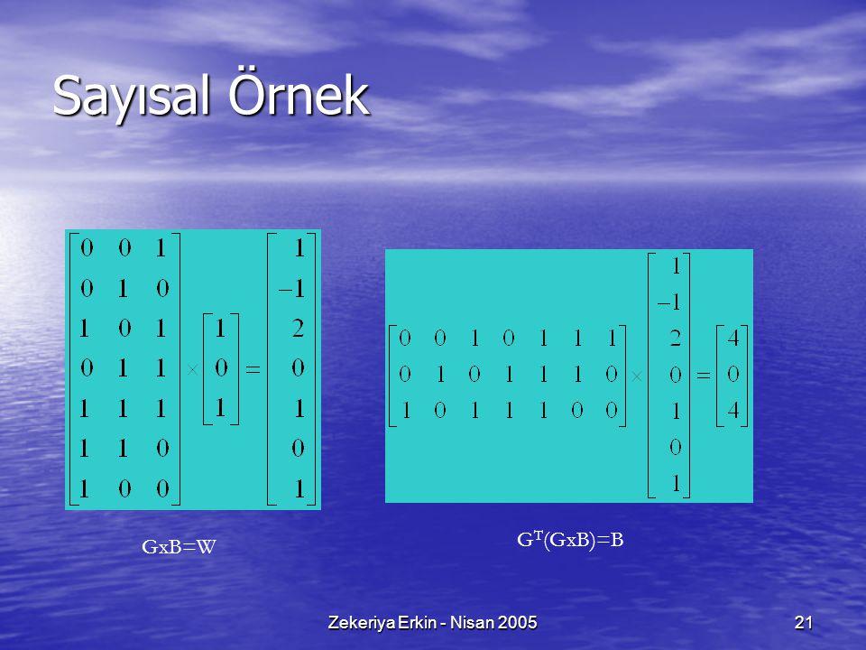 Sayısal Örnek GT(GxB)=B GxB=W Zekeriya Erkin - Nisan 2005