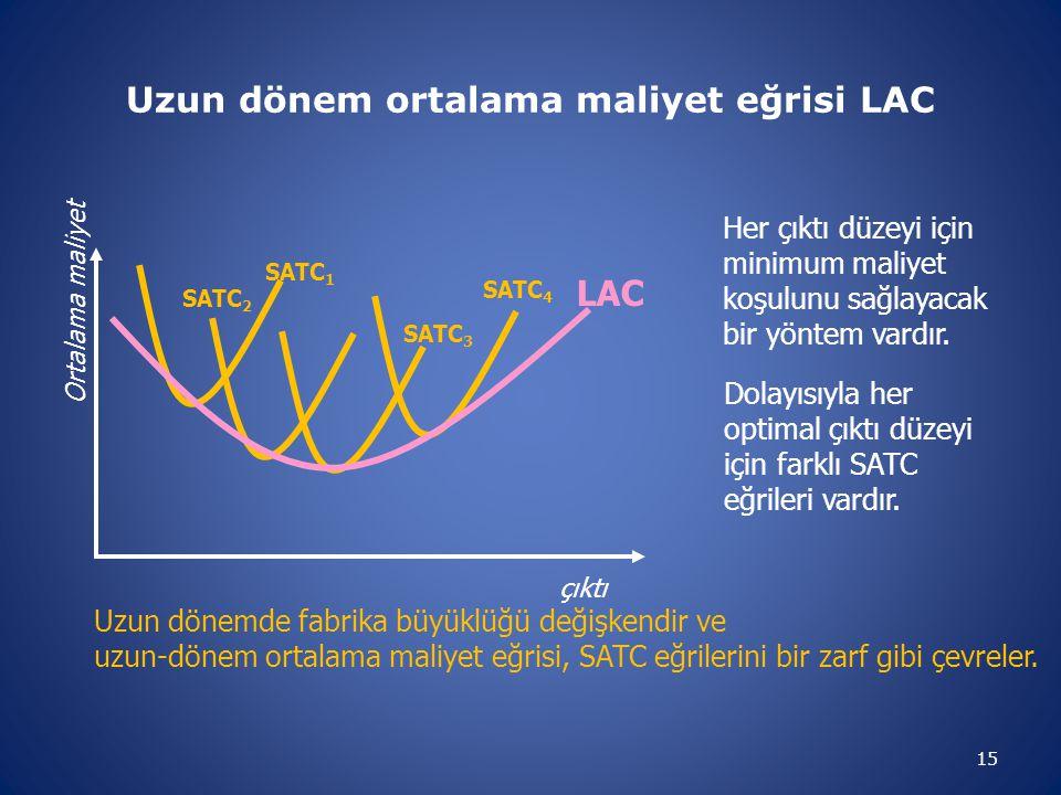 Uzun dönem ortalama maliyet eğrisi LAC