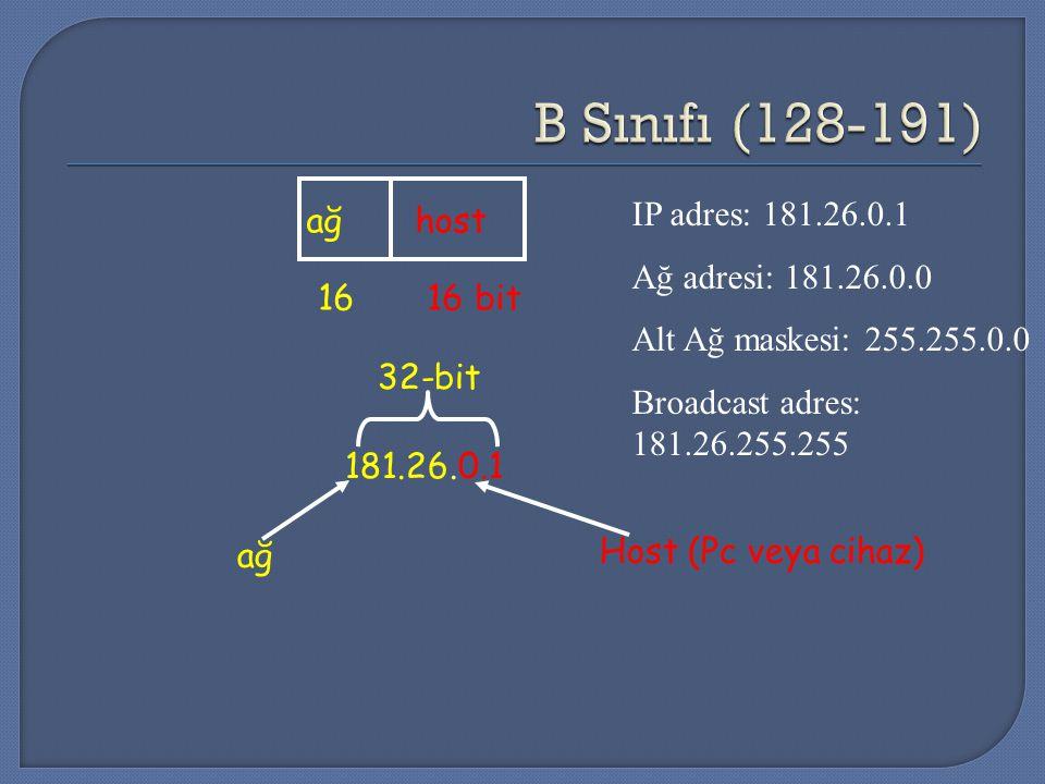 B Sınıfı (128-191) IP adres: 181.26.0.1 ağ host Ağ adresi: 181.26.0.0