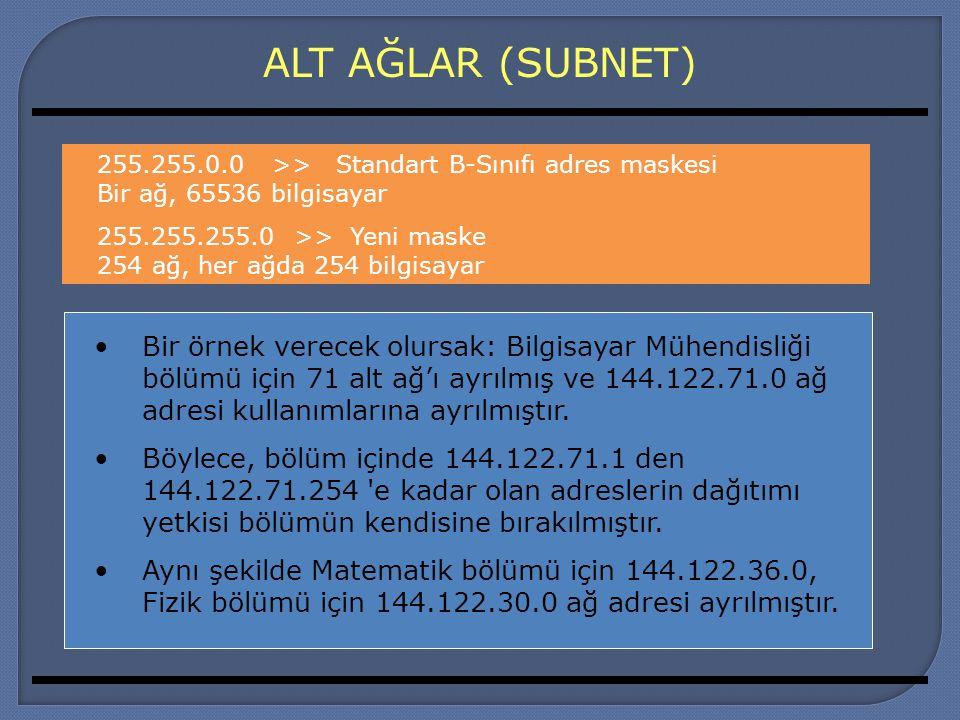 ALT AĞLAR (SUBNET) 255.255.0.0 >> Standart B-Sınıfı adres maskesi Bir ağ, 65536 bilgisayar.