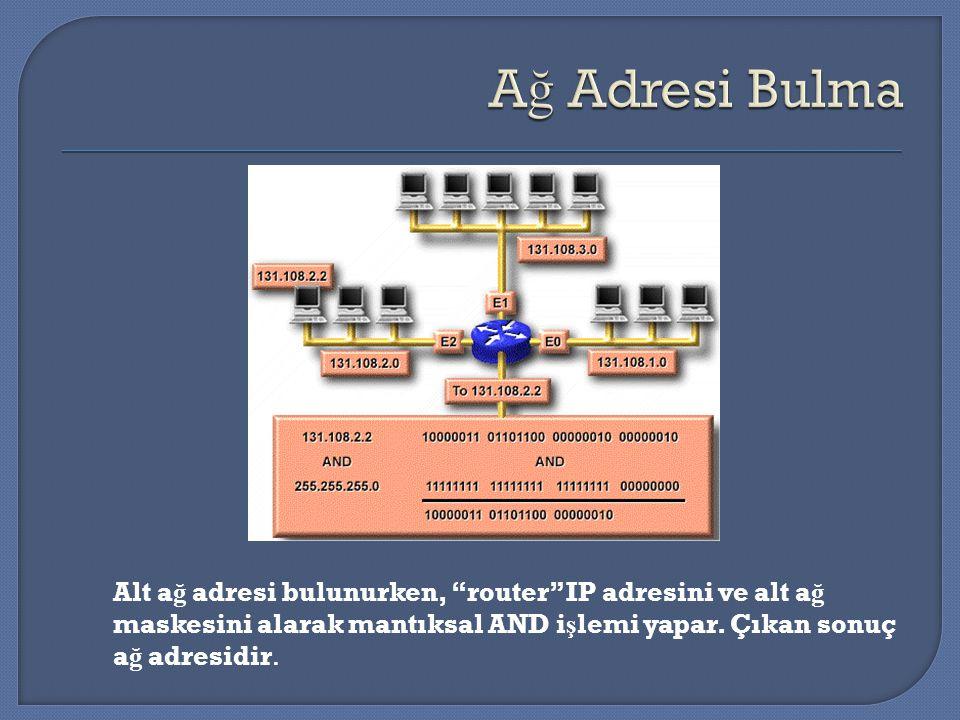 Ağ Adresi Bulma Alt ağ adresi bulunurken, router IP adresini ve alt ağ maskesini alarak mantıksal AND işlemi yapar.