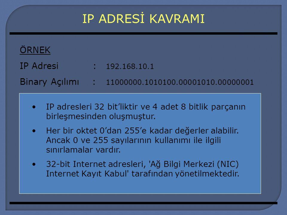 IP ADRESİ KAVRAMI ÖRNEK IP Adresi : 192.168.10.1
