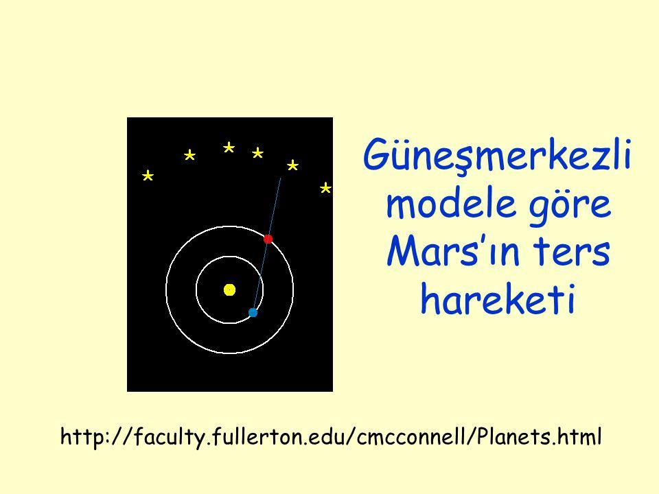 Güneşmerkezli modele göre Mars'ın ters hareketi
