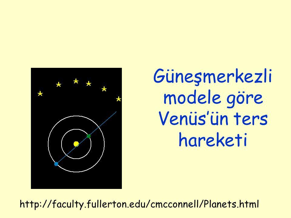 Güneşmerkezli modele göre Venüs'ün ters hareketi
