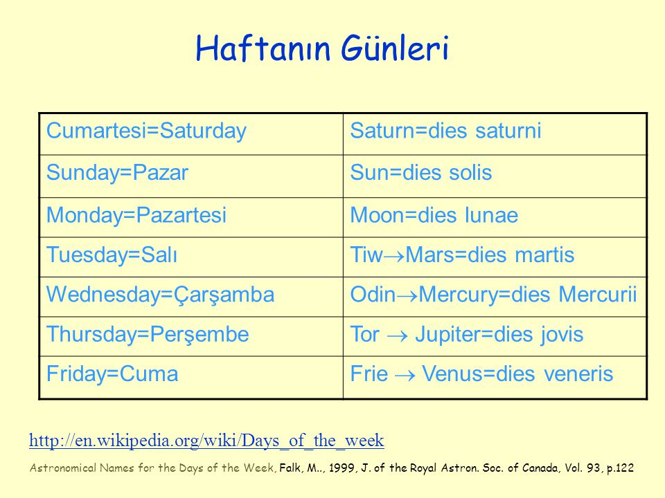 Haftanın Günleri Cumartesi=Saturday Saturn=dies saturni Sunday=Pazar