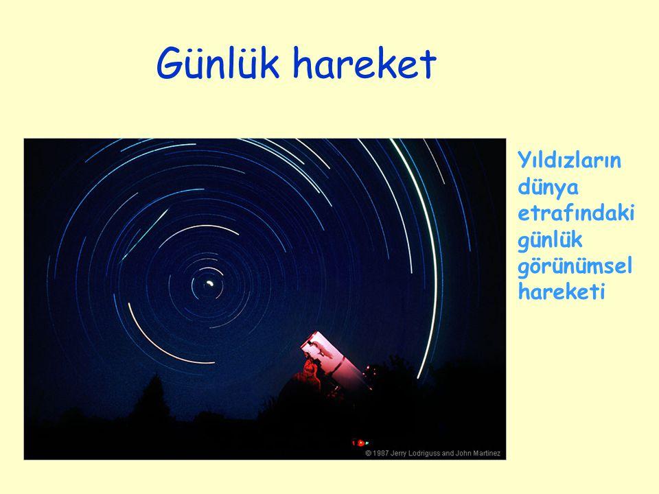 Günlük hareket Yıldızların dünya etrafındaki günlük görünümsel hareketi