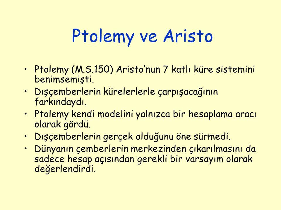 Ptolemy ve Aristo Ptolemy (M.S.150) Aristo'nun 7 katlı küre sistemini benimsemişti. Dışçemberlerin kürelerlerle çarpışacağının farkındaydı.