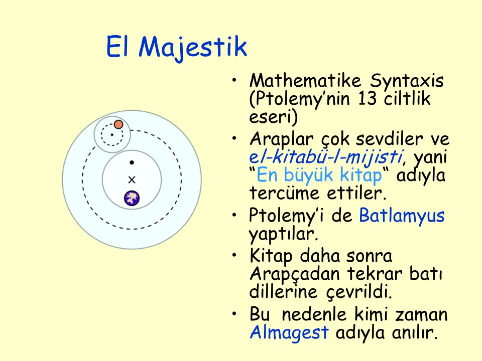 El Majestik Mathematike Syntaxis (Ptolemy'nin 13 ciltlik eseri)