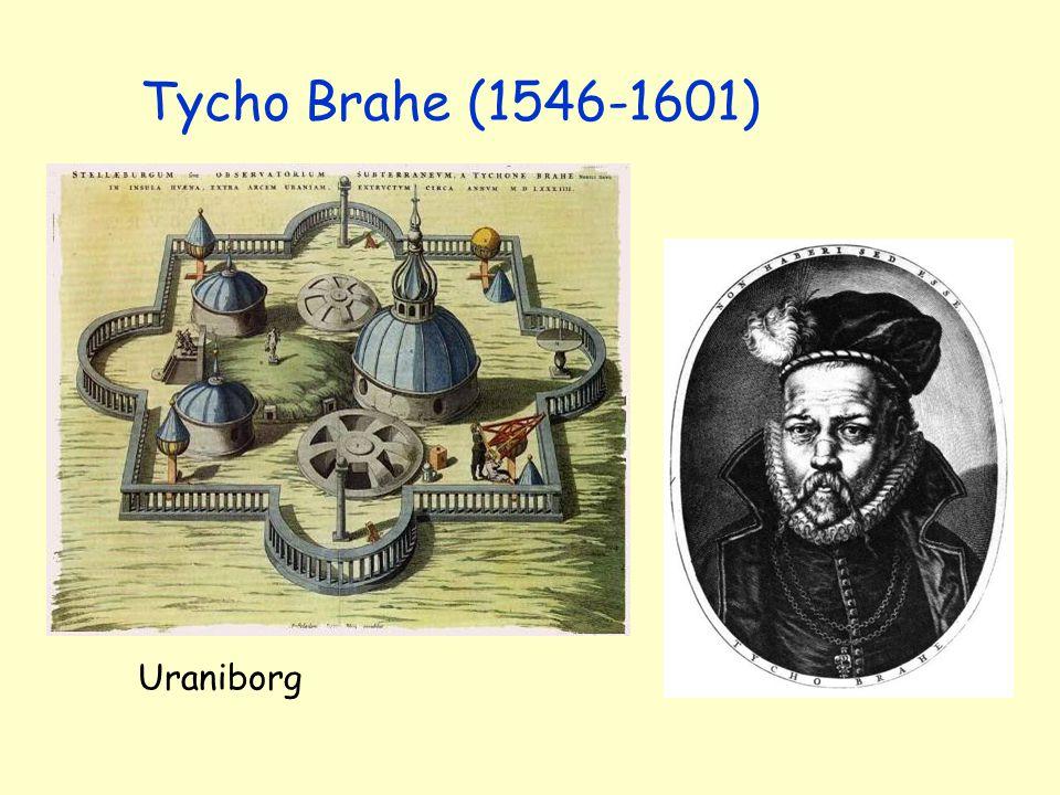 Tycho Brahe (1546-1601) Uraniborg