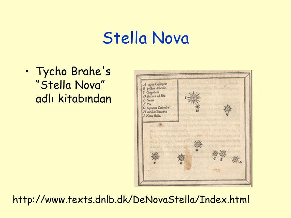 Stella Nova Tycho Brahe s Stella Nova adlı kitabından