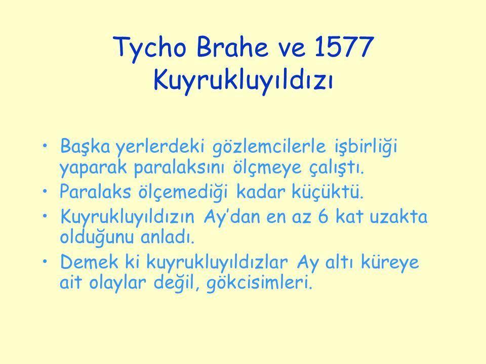 Tycho Brahe ve 1577 Kuyrukluyıldızı
