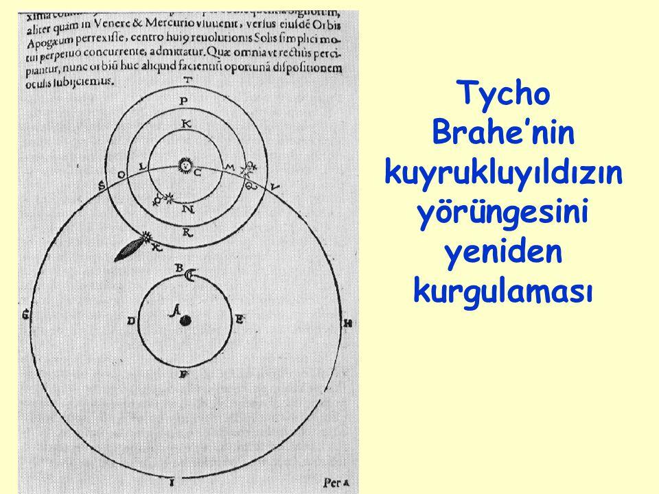 Tycho Brahe'nin kuyrukluyıldızın yörüngesini yeniden kurgulaması