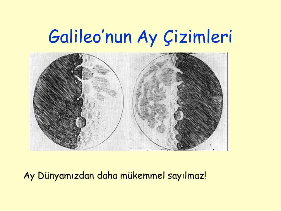 Galileo'nun Ay Çizimleri