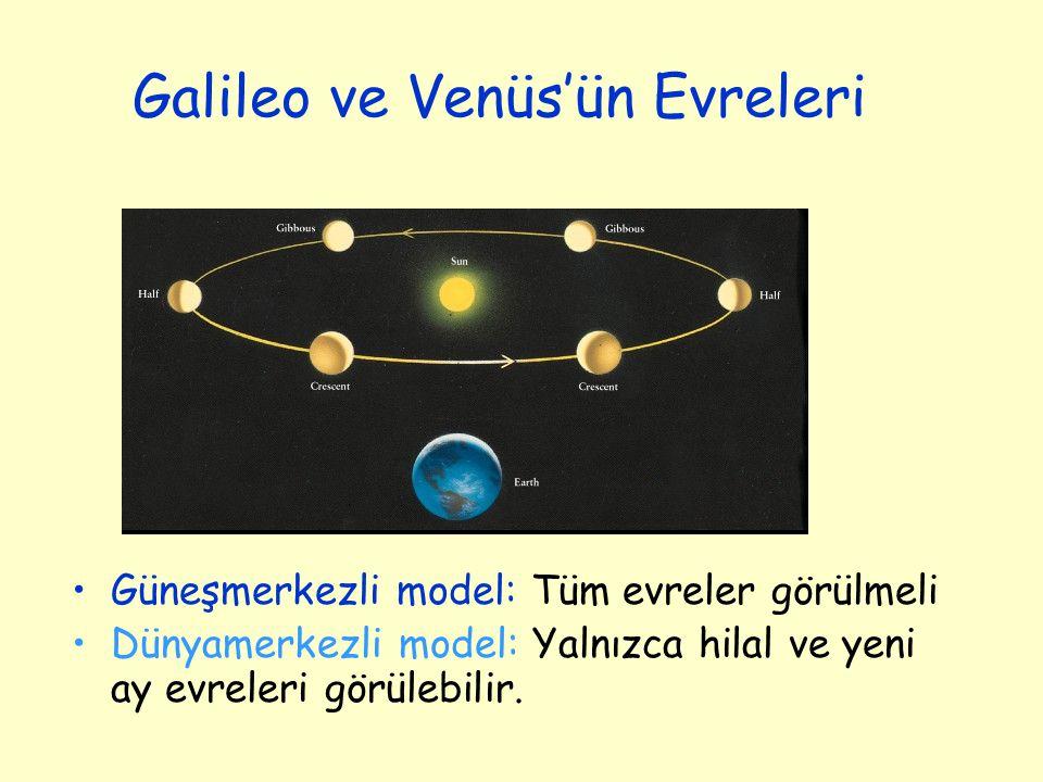 Galileo ve Venüs'ün Evreleri