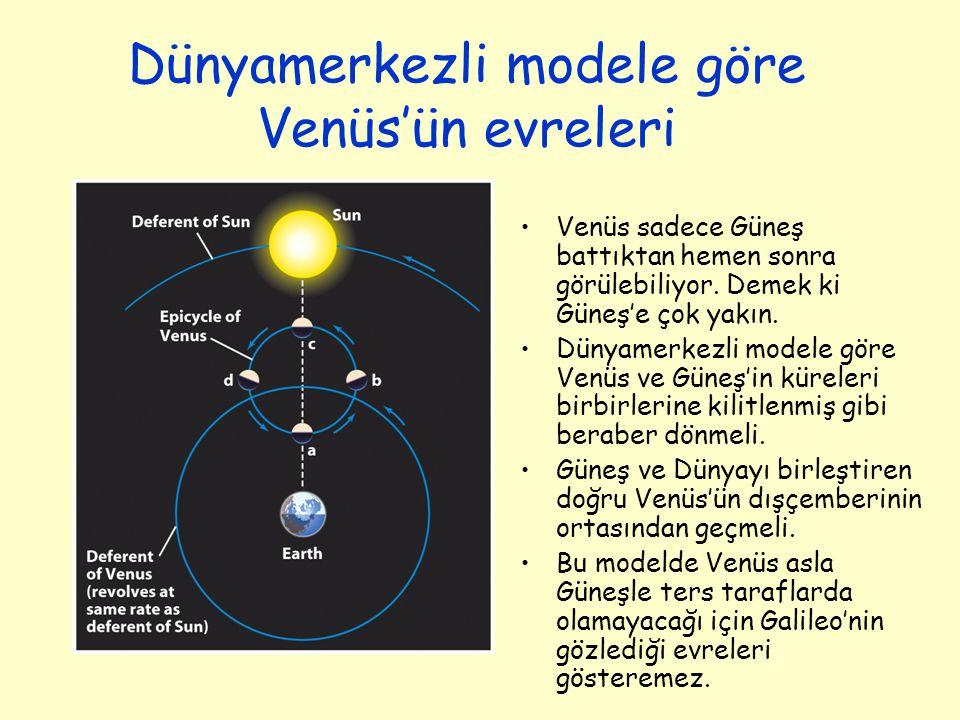Dünyamerkezli modele göre Venüs'ün evreleri