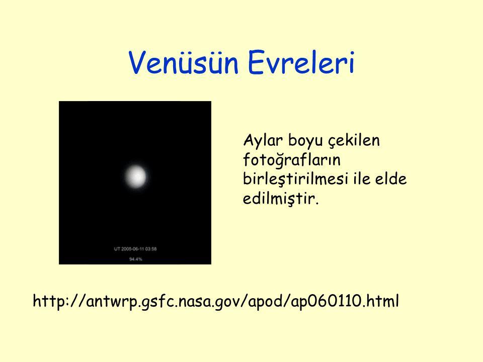 Venüsün Evreleri Aylar boyu çekilen fotoğrafların