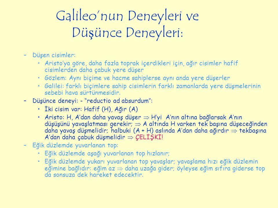 Galileo'nun Deneyleri ve Düşünce Deneyleri:
