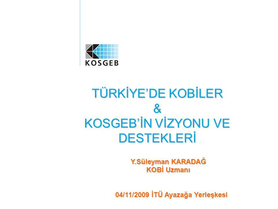 TÜRKİYE'DE KOBİLER & KOSGEB'İN VİZYONU VE DESTEKLERİ