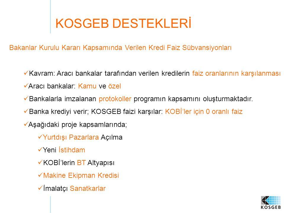 KOSGEB DESTEKLERİ Bakanlar Kurulu Kararı Kapsamında Verilen Kredi Faiz Sübvansiyonları.