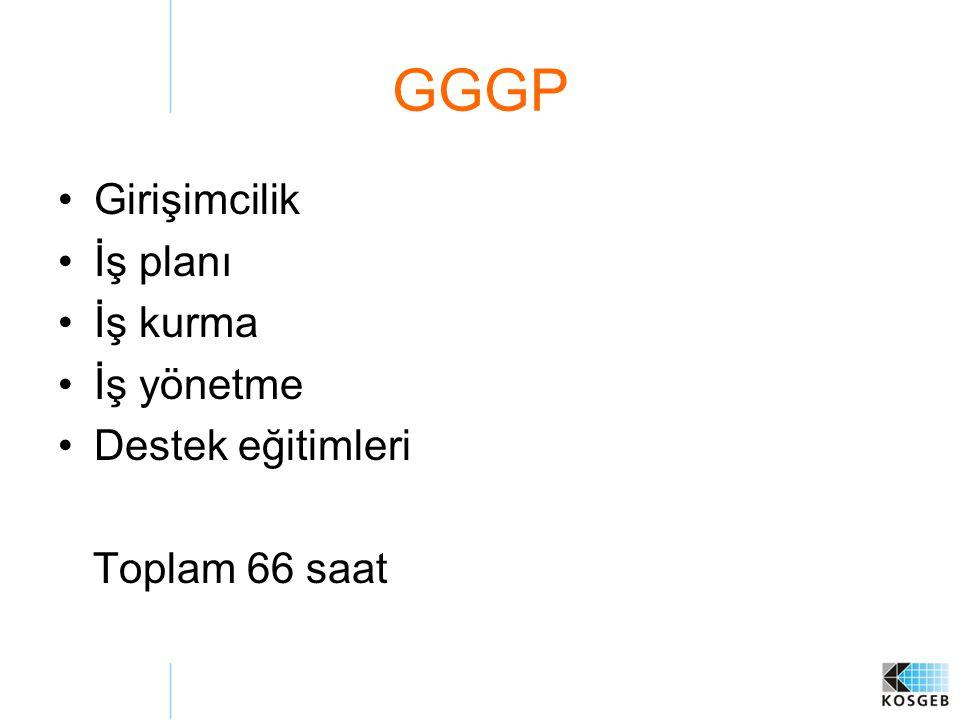 GGGP Girişimcilik İş planı İş kurma İş yönetme Destek eğitimleri