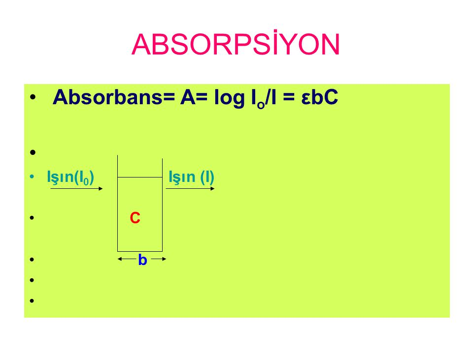 ABSORPSİYON Absorbans= A= log Io/I = εbC Işın(I0) Işın (I) C b