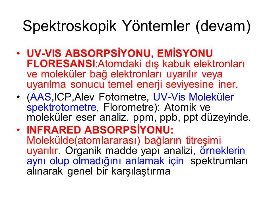 Spektroskopik Yöntemler (devam)