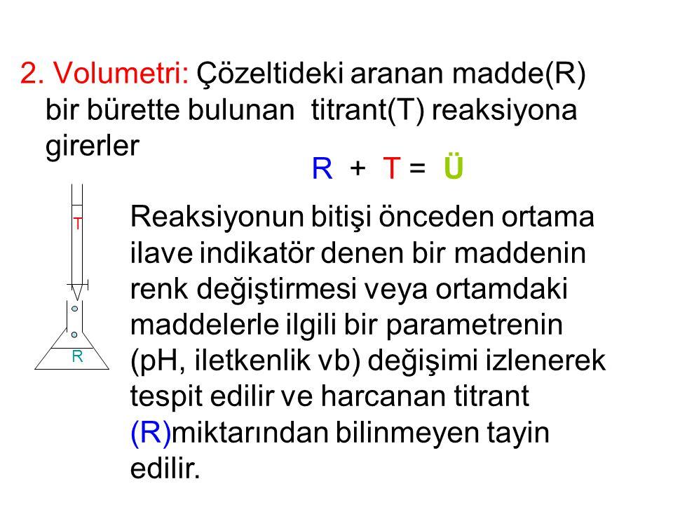 2. Volumetri: Çözeltideki aranan madde(R) bir bürette bulunan titrant(T) reaksiyona girerler