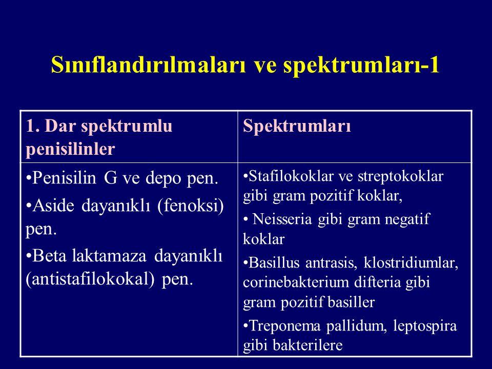 Sınıflandırılmaları ve spektrumları-1