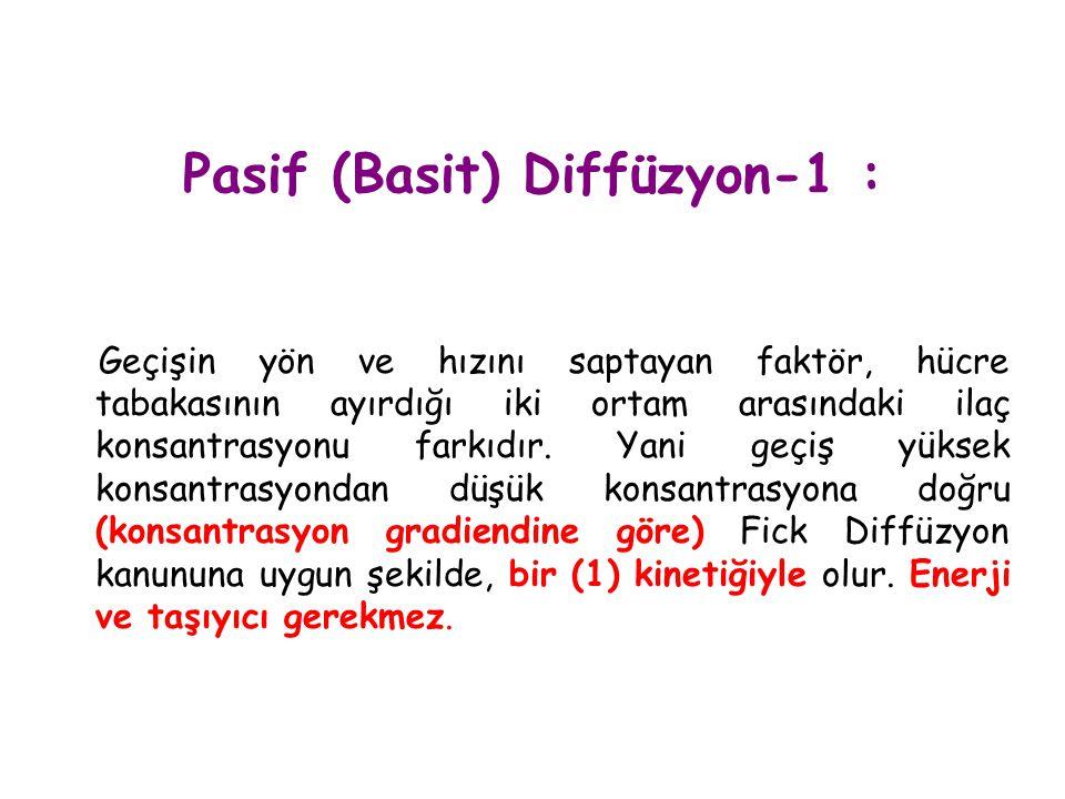 Pasif (Basit) Diffüzyon-1 :
