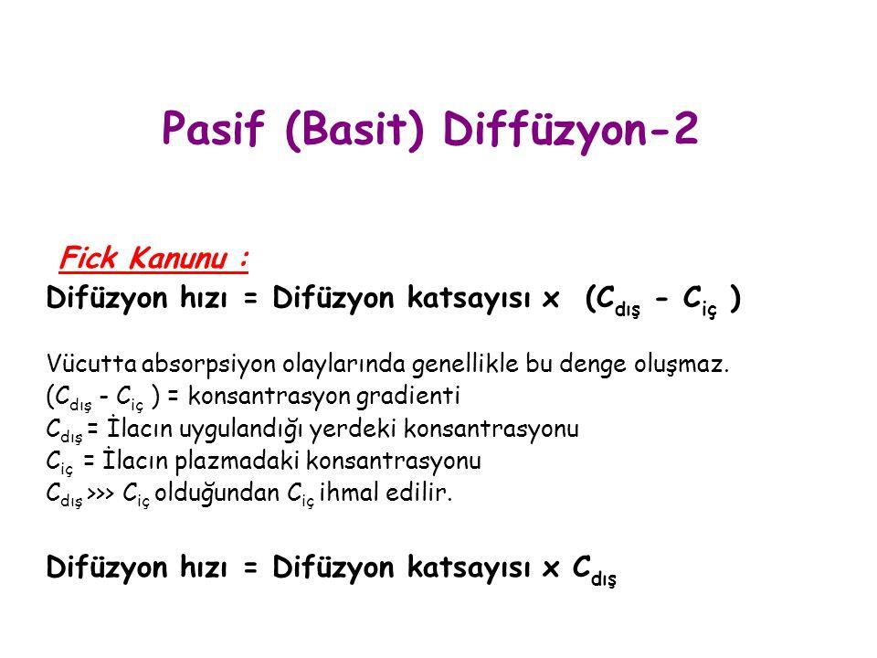 Pasif (Basit) Diffüzyon-2